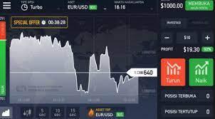4 Aplikasi Trading Terbaik 2021 Ini